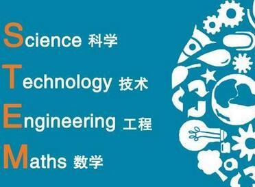 希拉里提议STEM留学生获绿卡 热门专业申请你够格了吗?
