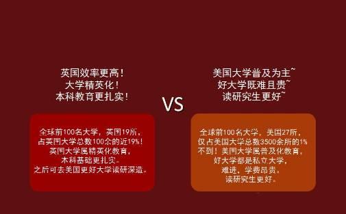 美式高中与英式高中对比:AP与A-level体系差异