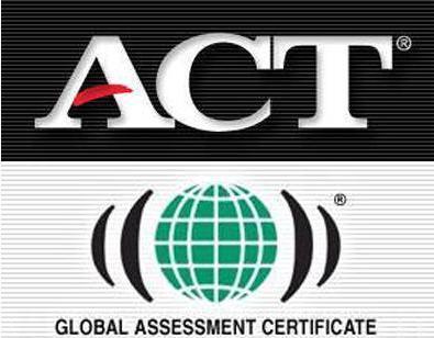 2016年ACT考试流程介绍