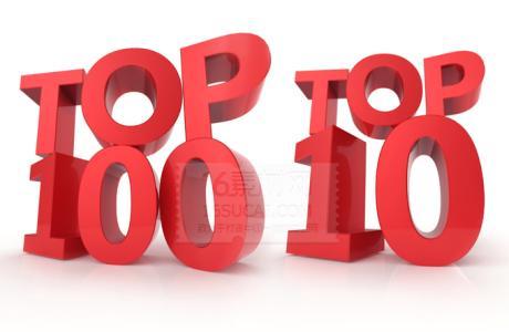 美国最佳法学院Top25 耶鲁就业率差点掉出前十