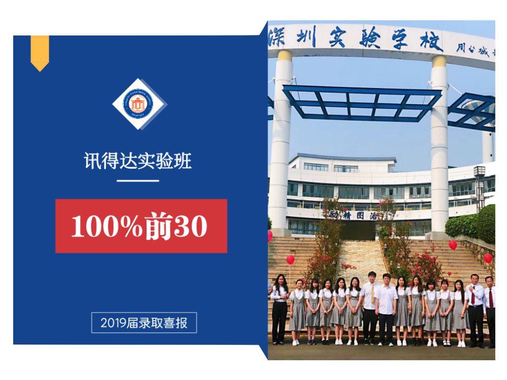 讯得达国际书院2019海外大学录取榜
