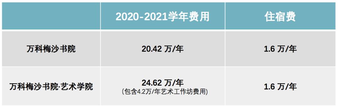 万科梅沙书院2020学年开始申请!未来领袖训练营正式启动!