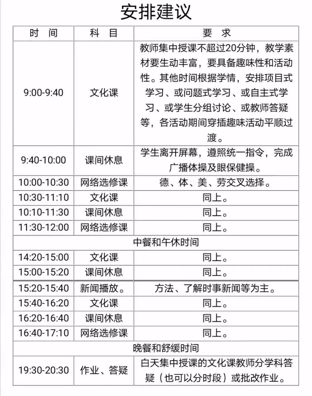 深圳教育局通知:有条件的义务教育小学初中学校2月17日起可在线教学