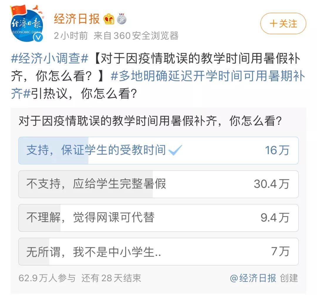 多地明确延迟开学时间可用暑期补齐,近一半网友表示,不支持!