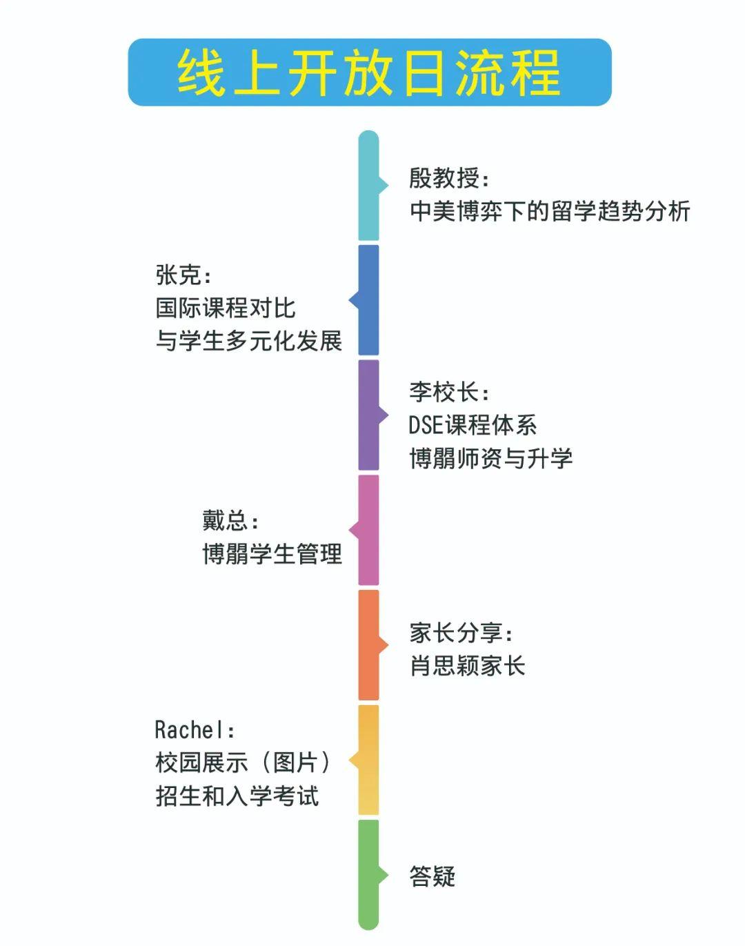 深圳博朤DSE书院〡6月12日 周六 晚上19:00~21:00 线上校园开放日