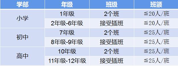 深圳枫叶学校2021-2022学年秋季招生公告