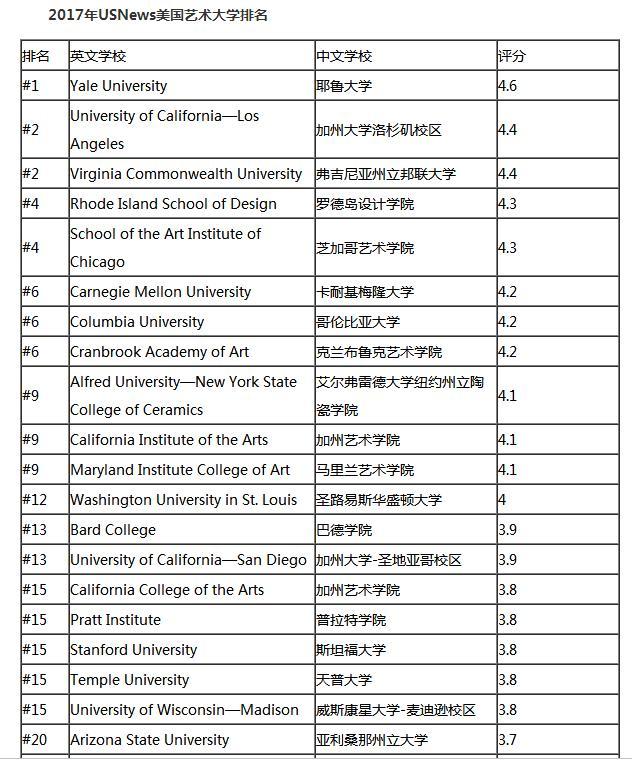 恭喜!王家卫获哈佛文学博士奖,史上第一位获此殊荣的亚洲导演!
