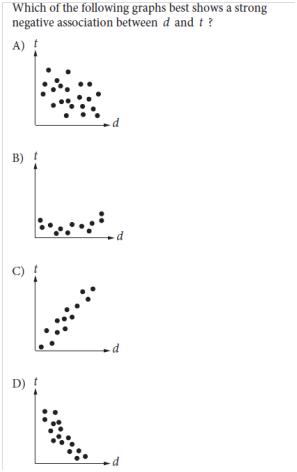 80%中国考生都觉得最难的SAT数学难点分析(一)_图8